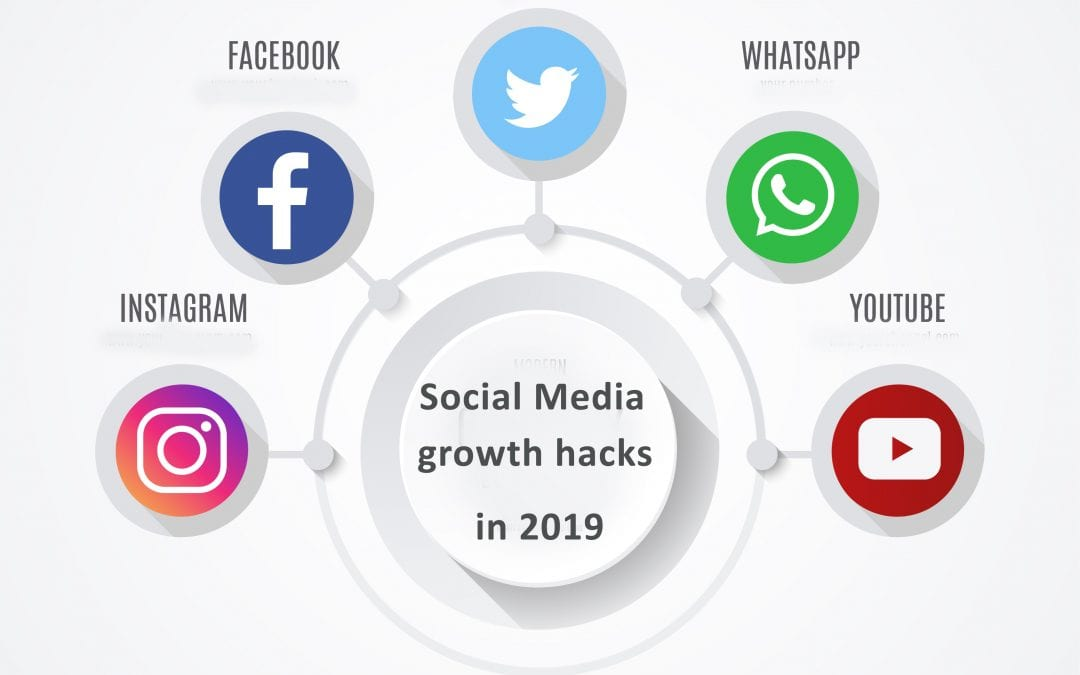 Social Media Hacks that will make your business grow fast in 2019