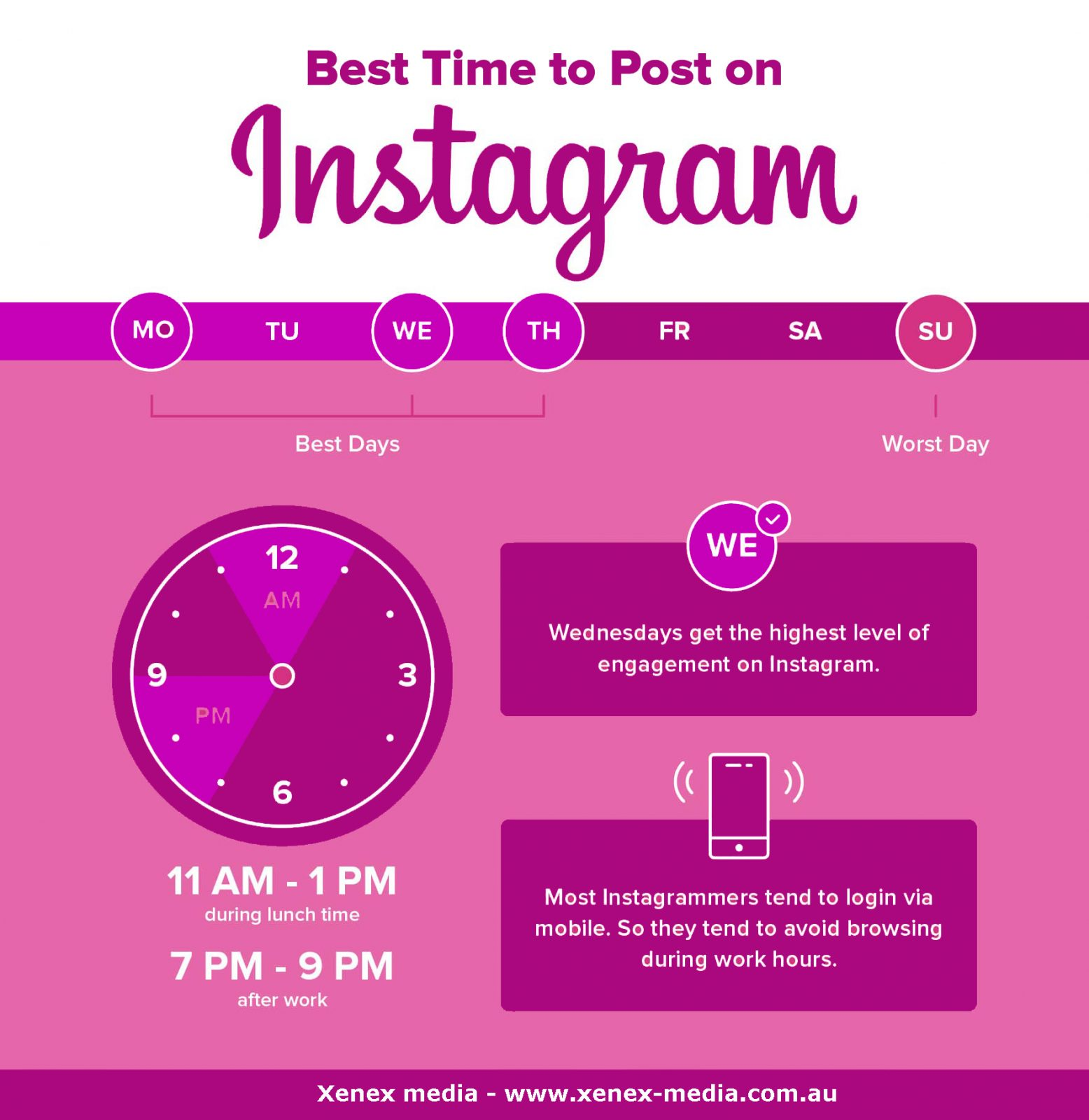 Best time to post on Instagram in 2019, best time to post on instagram, best time to post on instagram 2019
