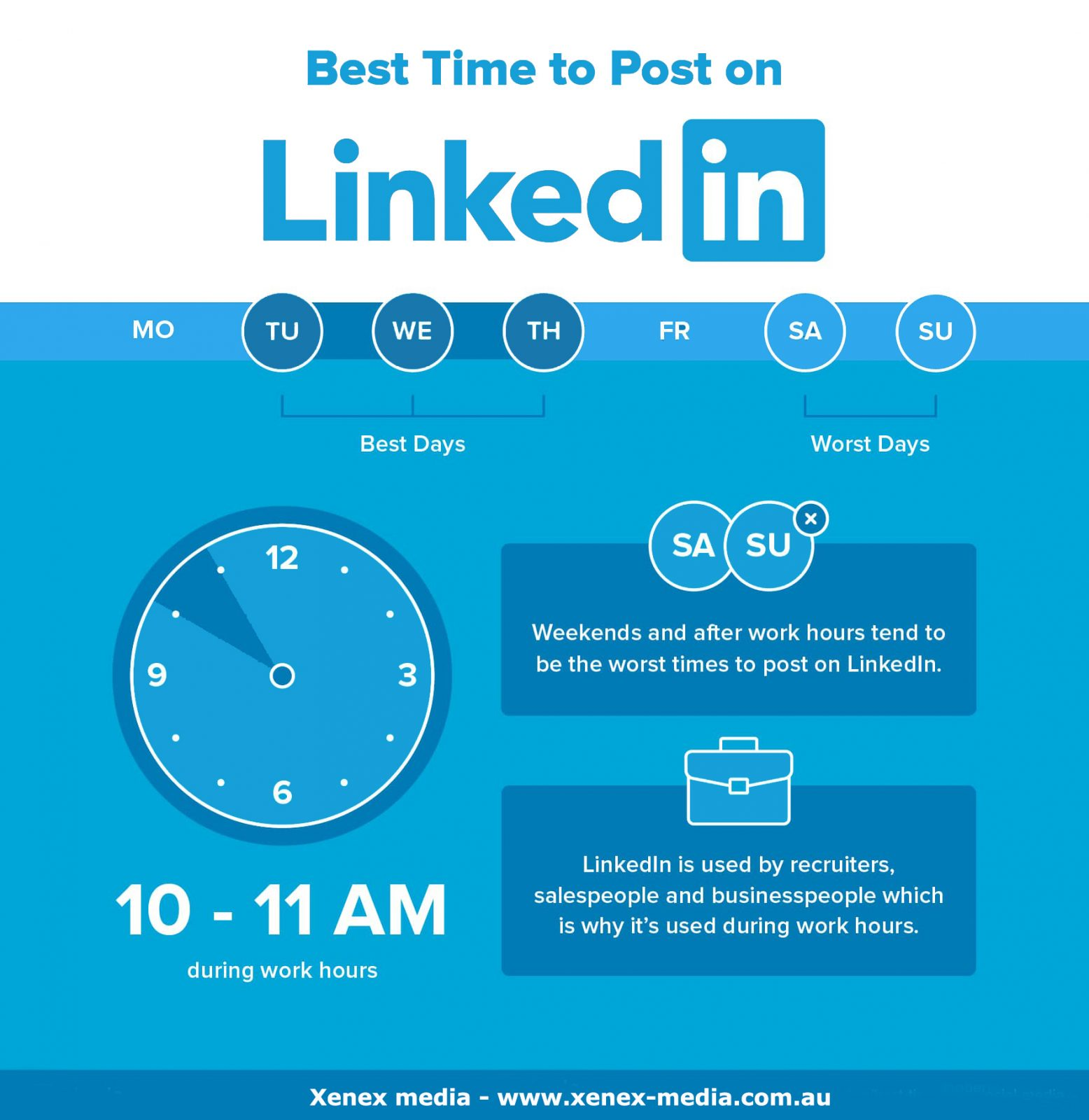 Best time to post on Linkedin in 2019, best time to post on linkedin