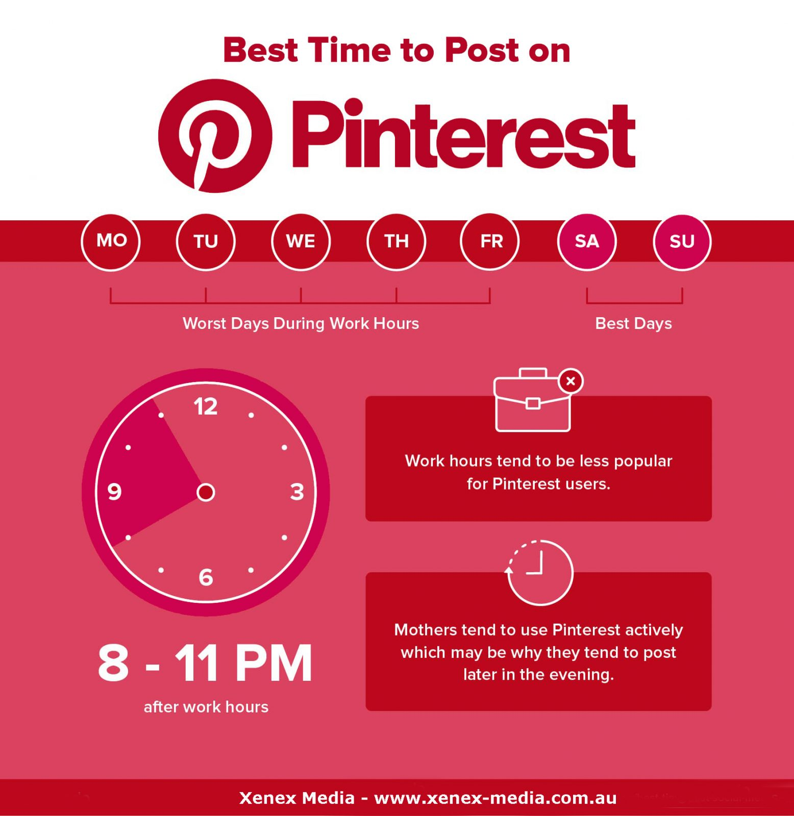 Best time to post on Pinterest in 2019, best time to post on pinterets 2019, best time to post on pinterest