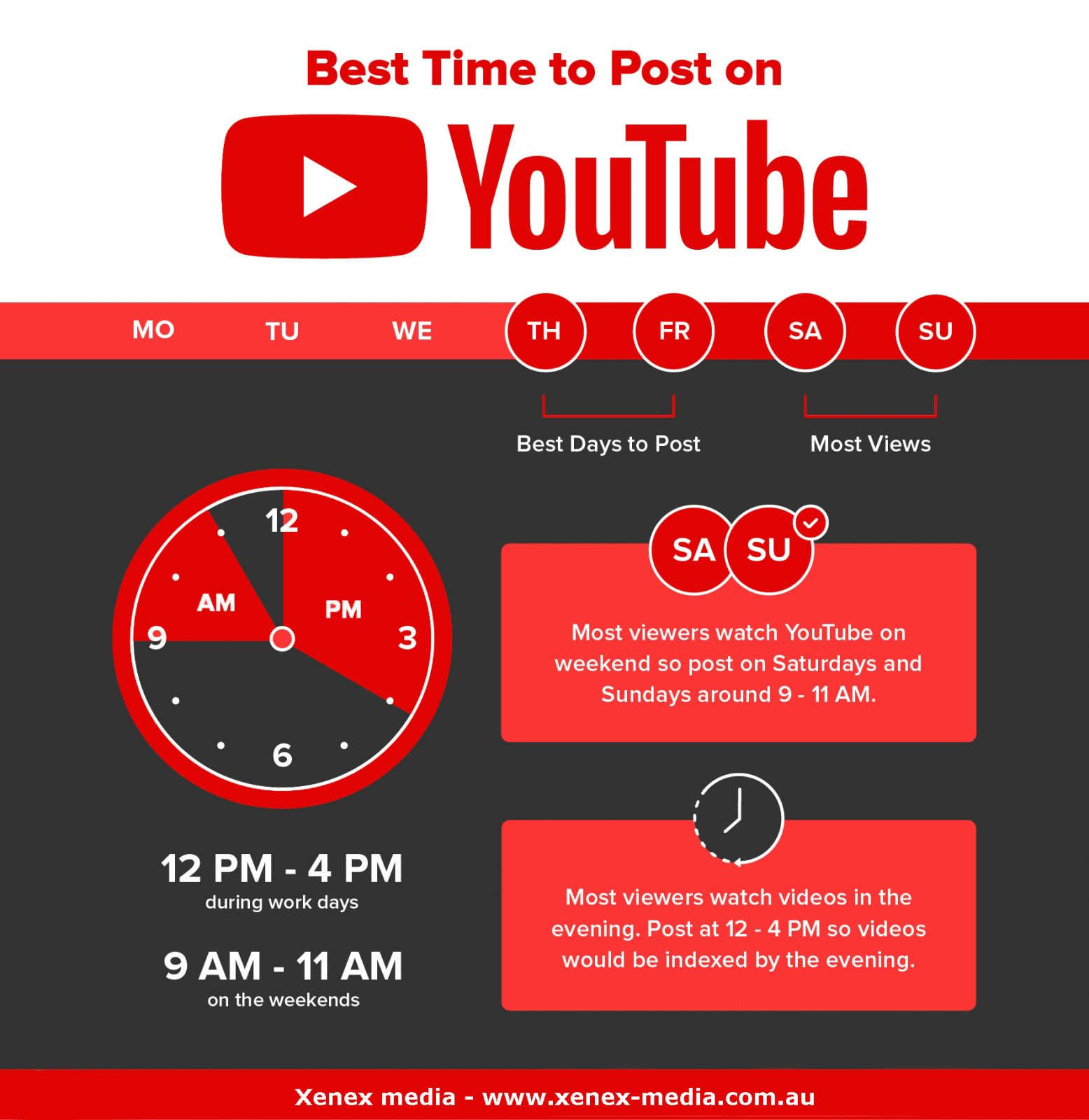 Best time to Post on Youtube in 2019, best time to post on youtube