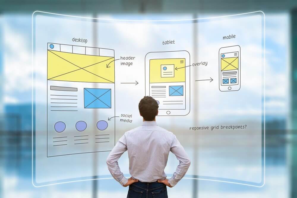 5 Great Benefits of Mobile Responsive Website